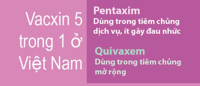 Những lưu ý khi tiêm vắc xin Quinvaxem và Pentaxim